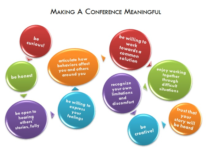 making a conference meaningful